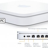 Airport Extreme – share disks over WAN